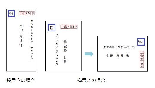 切手の貼り方の画像